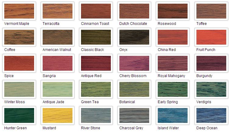 The Bewildering Selection of Wood Stain Colours – Which to Choose